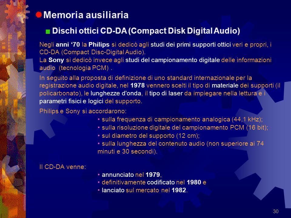 Memoria ausiliaria Dischi ottici CD-DA (Compact Disk Digital Audio)