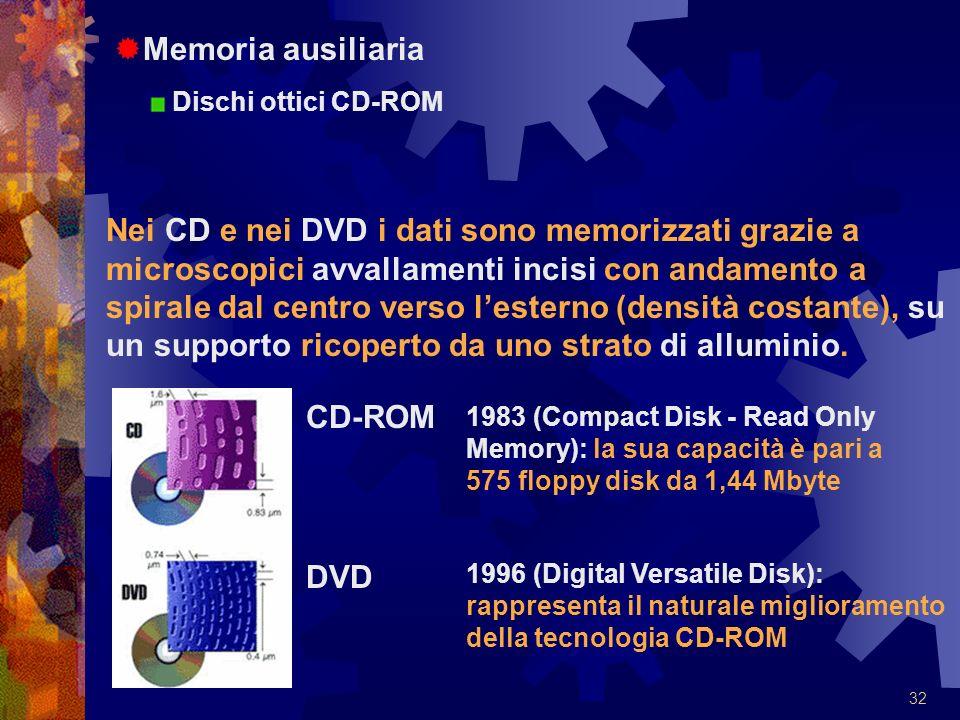 Memoria ausiliaria Dischi ottici CD-ROM.