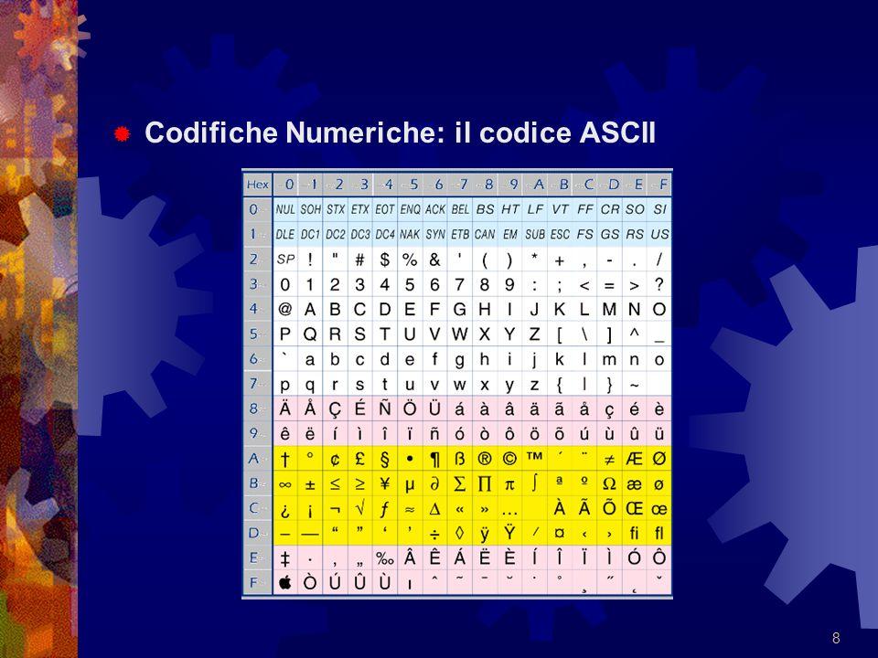 Codifiche Numeriche: il codice ASCII