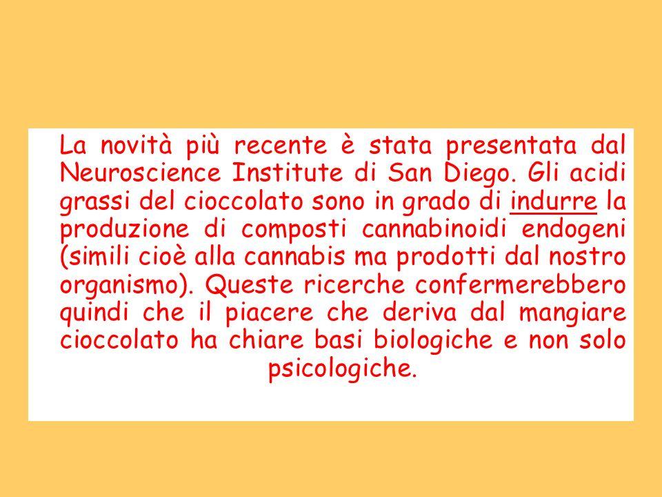 La novità più recente è stata presentata dal Neuroscience Institute di San Diego.