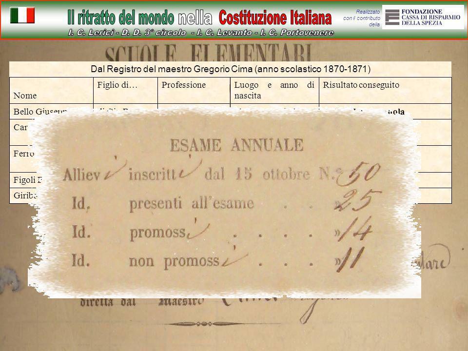 Dal Registro del maestro Gregorio Cima (anno scolastico 1870-1871)