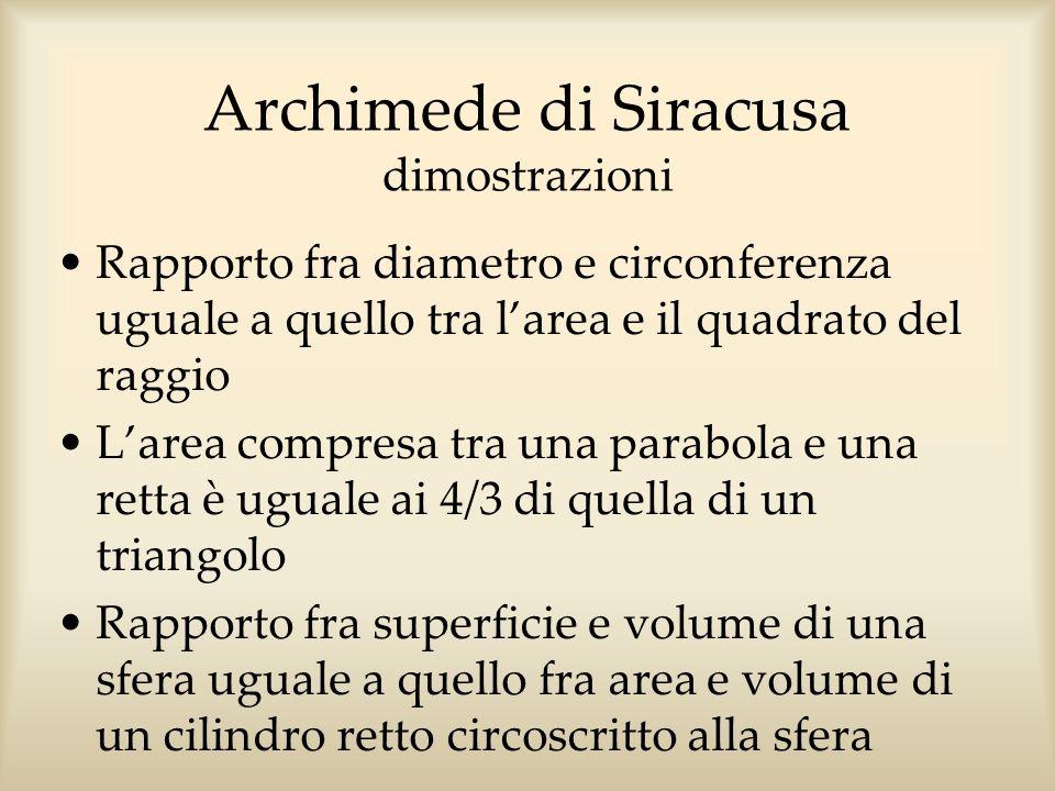 Archimede di Siracusa dimostrazioni