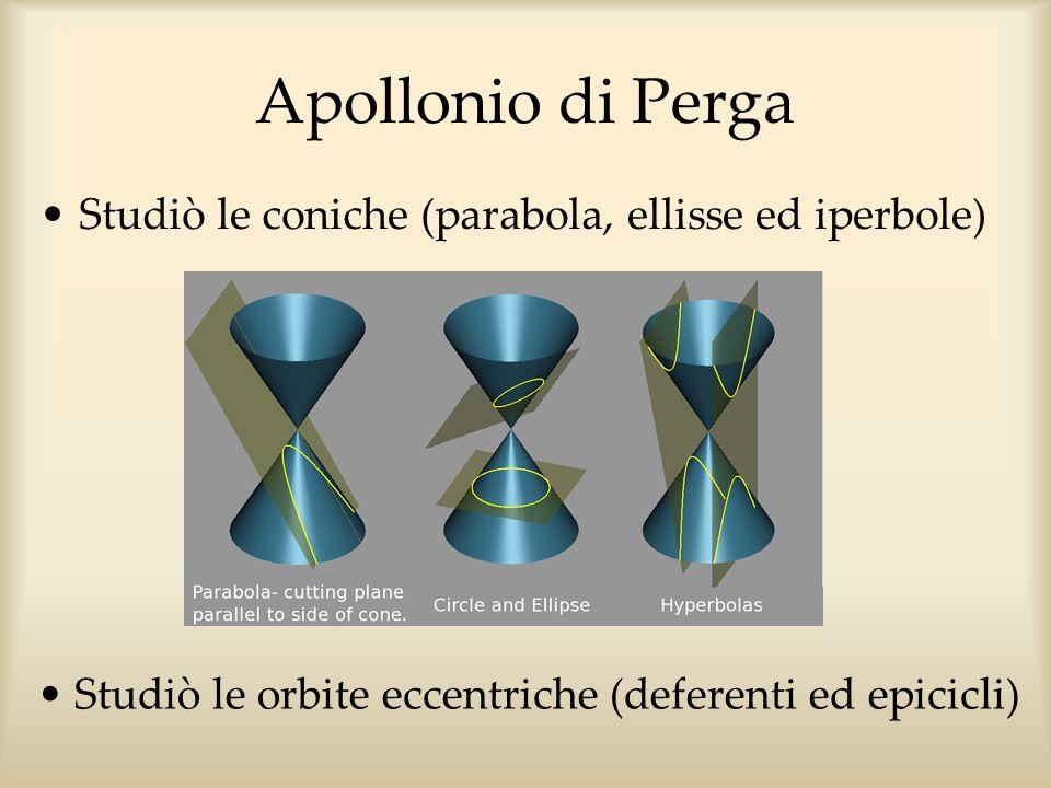 Apollonio di Perga Studiò le coniche (parabola, ellisse ed iperbole)