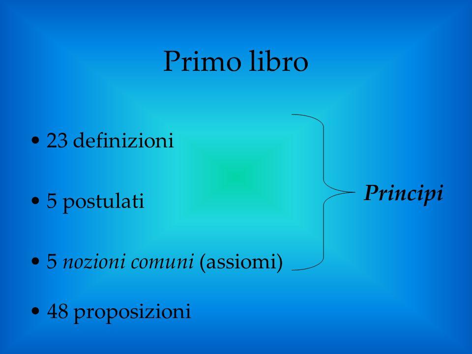 Primo libro Principi 23 definizioni 5 postulati