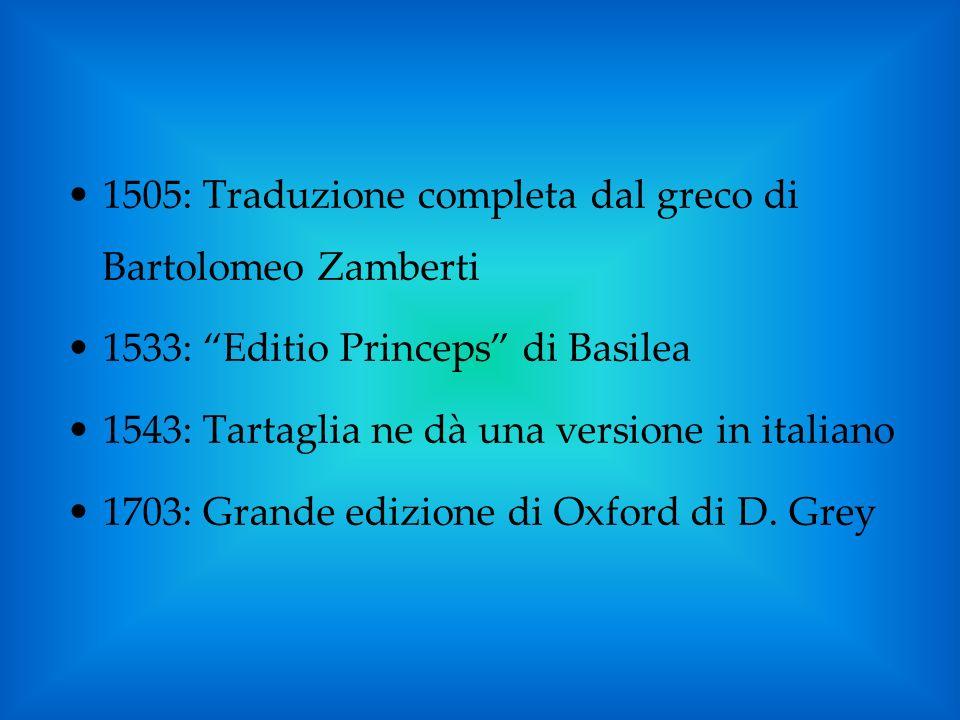 1505: Traduzione completa dal greco di Bartolomeo Zamberti
