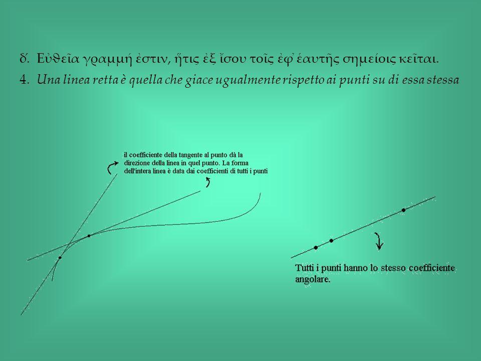 δ́. Εὐϑεῖα γραμμή ἐστιν, ἥτις ἐξ ἴσου τοῖς ἐϕ̉ ἑαυτῆς σημείοις κεῖται.