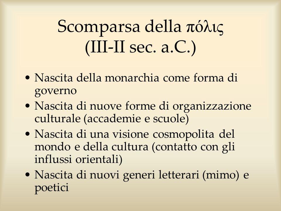 Scomparsa della πόλις (III-II sec. a.C.)