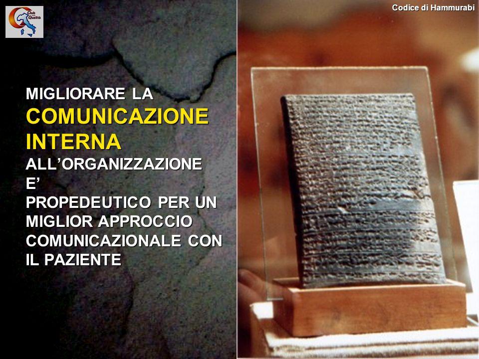 COMUNICAZIONE INTERNA MIGLIORARE LA ALL'ORGANIZZAZIONE E'
