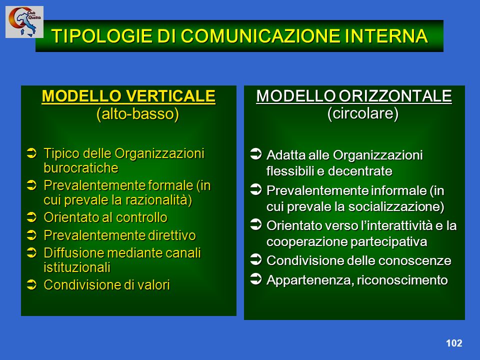 TIPOLOGIE DI COMUNICAZIONE INTERNA