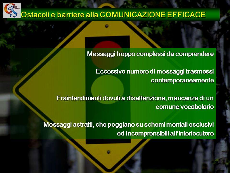 Ostacoli e barriere alla COMUNICAZIONE EFFICACE