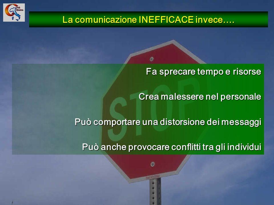 La comunicazione INEFFICACE invece….