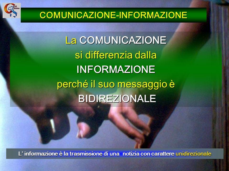 COMUNICAZIONE-INFORMAZIONE