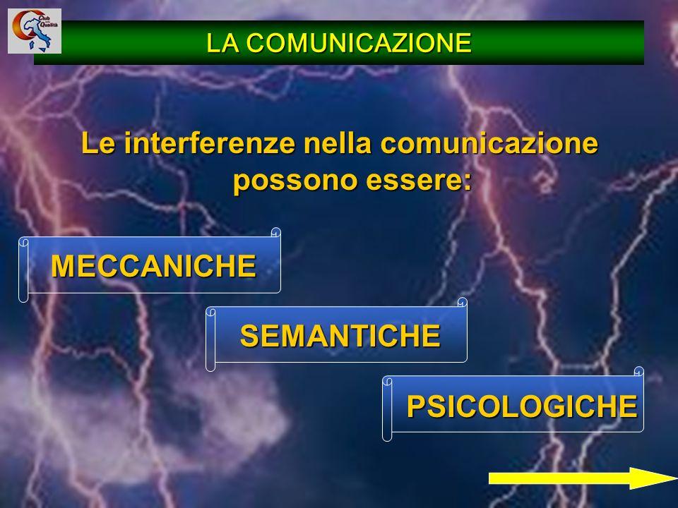 Le interferenze nella comunicazione possono essere: