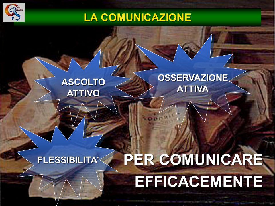 PER COMUNICARE EFFICACEMENTE LA COMUNICAZIONE OSSERVAZIONE ATTIVA