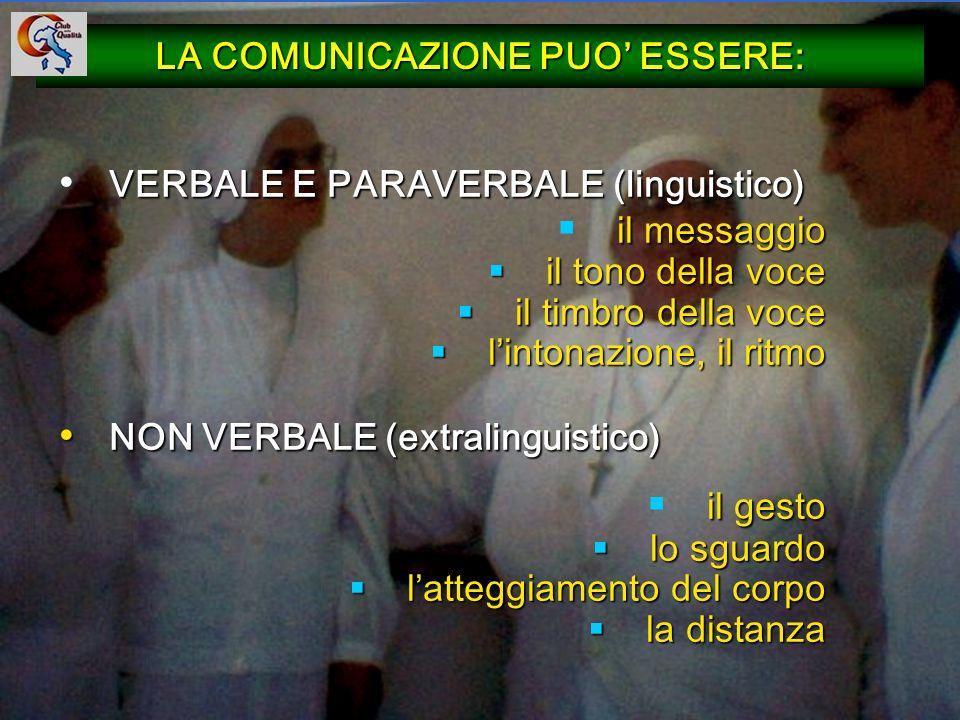 LA COMUNICAZIONE PUO' ESSERE: