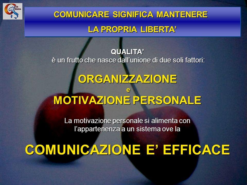 COMUNICARE SIGNIFICA MANTENERE MOTIVAZIONE PERSONALE