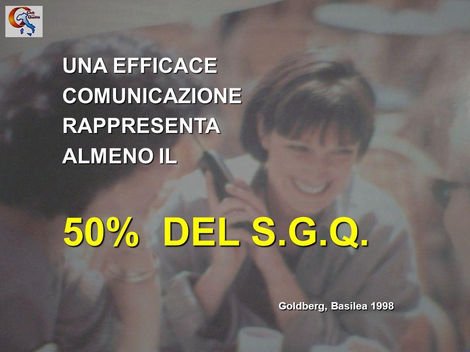 50% DEL S.G.Q. UNA EFFICACE COMUNICAZIONE RAPPRESENTA ALMENO IL
