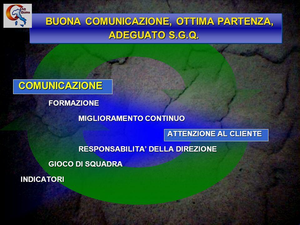 BUONA COMUNICAZIONE, OTTIMA PARTENZA, ADEGUATO S.G.Q.