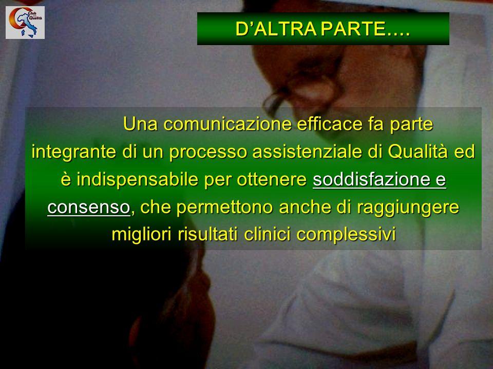 D'ALTRA PARTE….