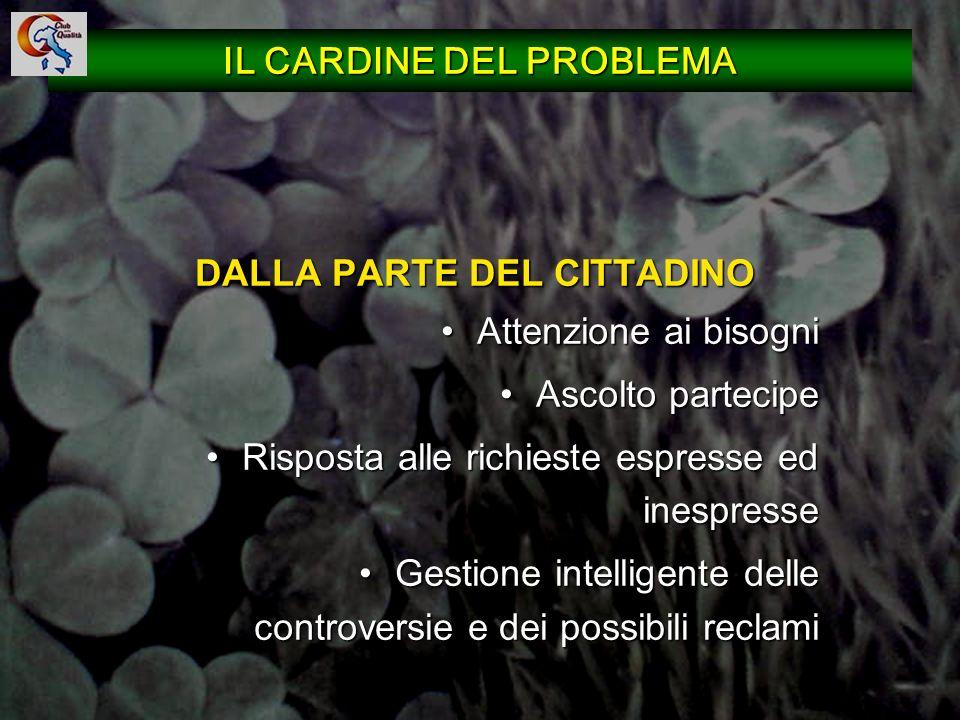 IL CARDINE DEL PROBLEMA