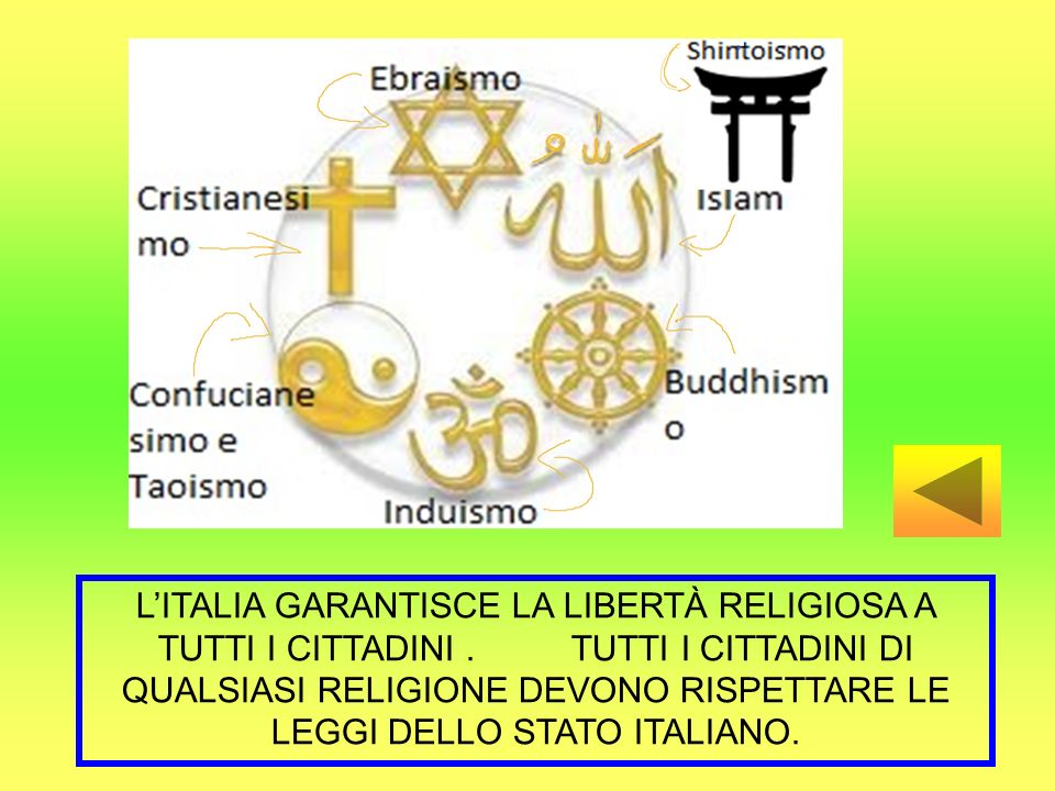 L'ITALIA GARANTISCE LA LIBERTÀ RELIGIOSA A TUTTI I CITTADINI