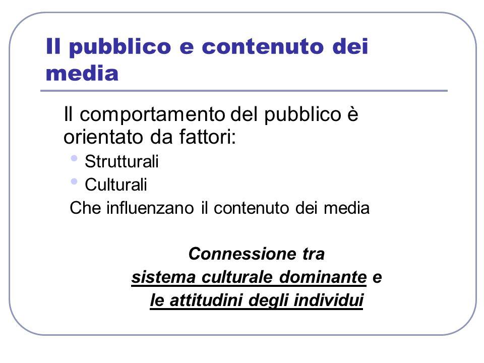 Il pubblico e contenuto dei media