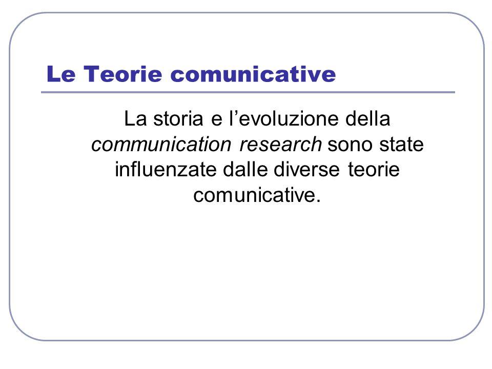 Le Teorie comunicative
