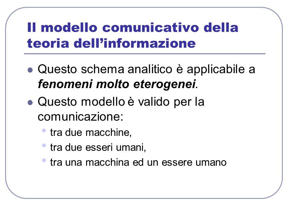 Il modello comunicativo della teoria dell'informazione