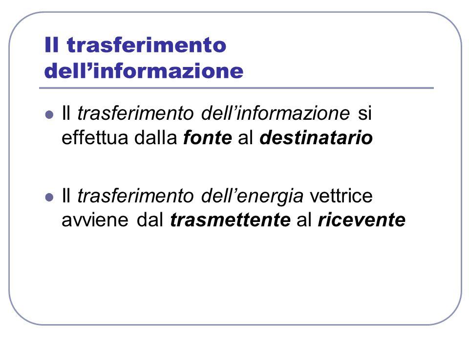 Il trasferimento dell'informazione