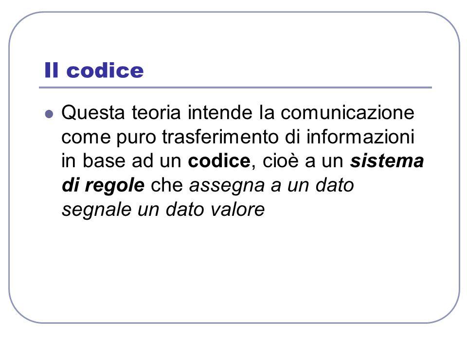 Il codice