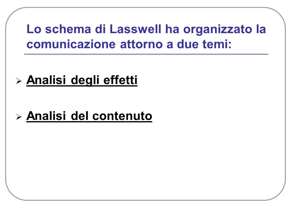 Lo schema di Lasswell ha organizzato la comunicazione attorno a due temi: