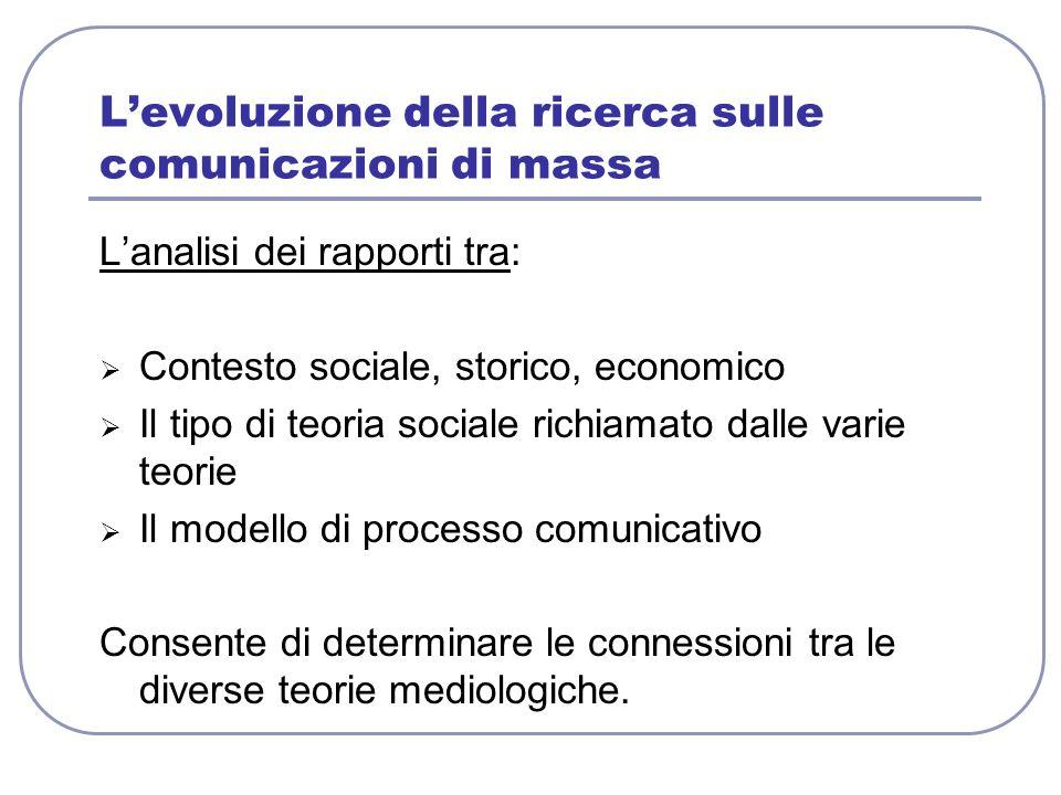 L'evoluzione della ricerca sulle comunicazioni di massa