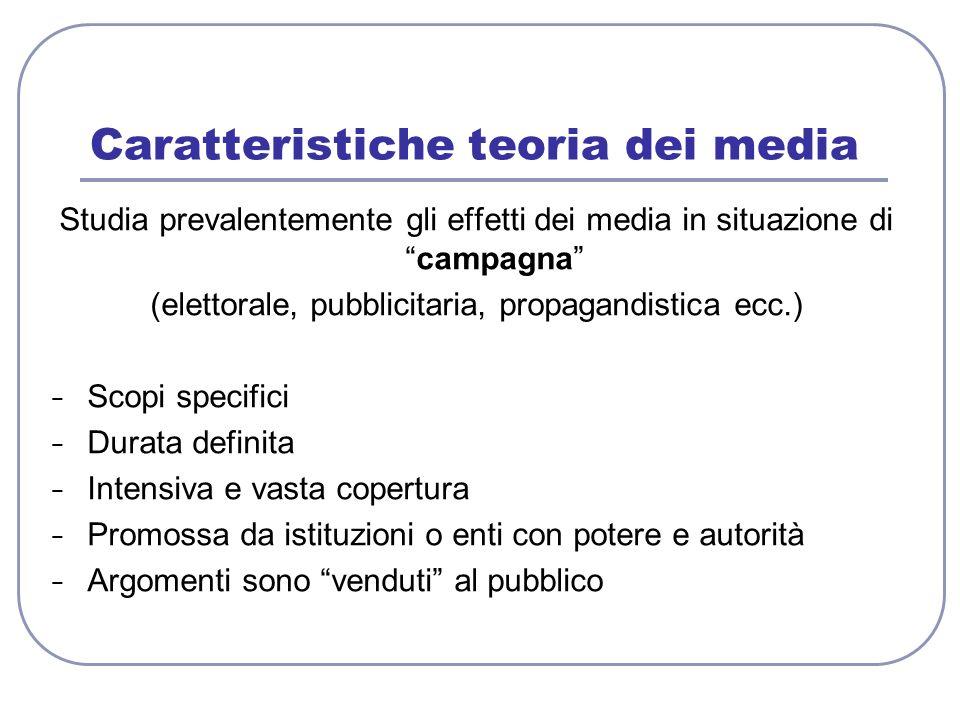 Caratteristiche teoria dei media