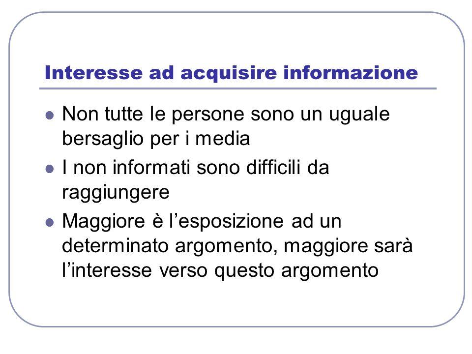 Interesse ad acquisire informazione