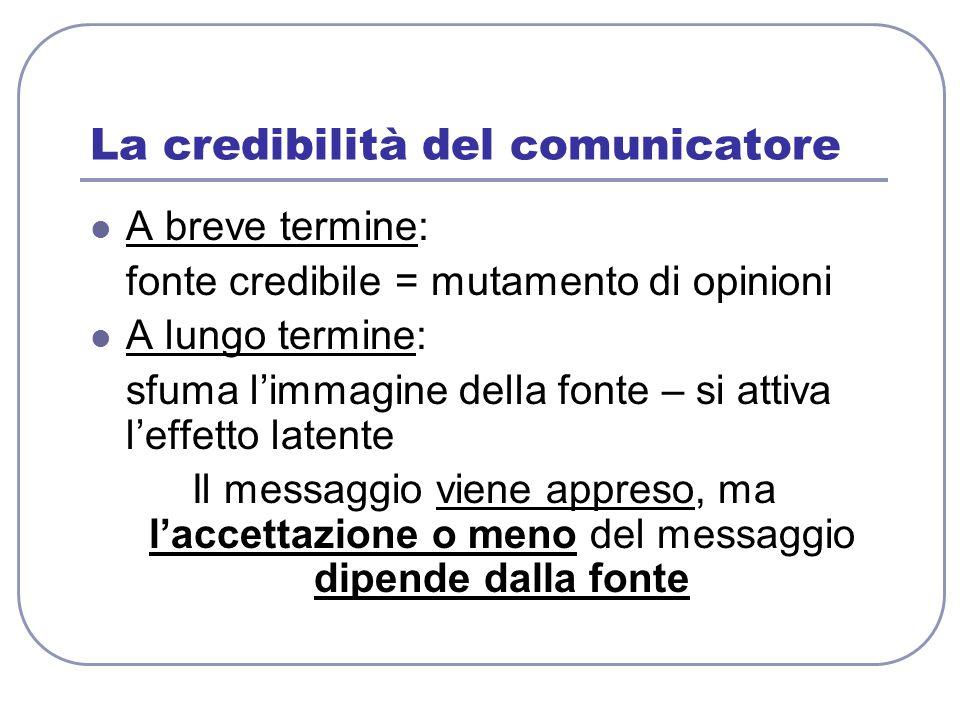 La credibilità del comunicatore