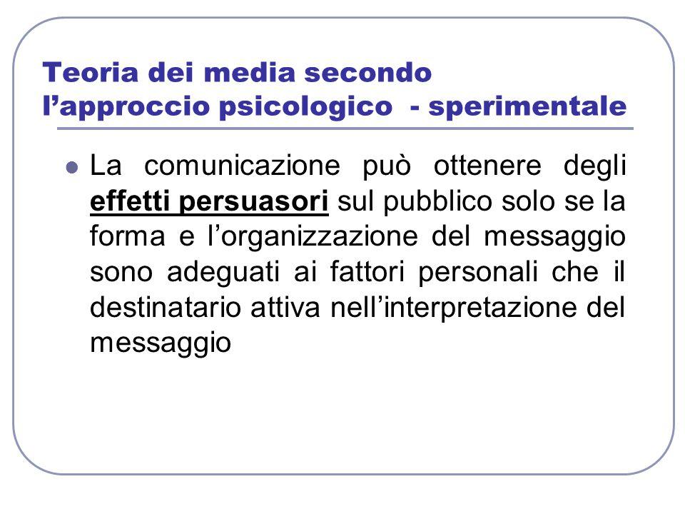 Teoria dei media secondo l'approccio psicologico - sperimentale