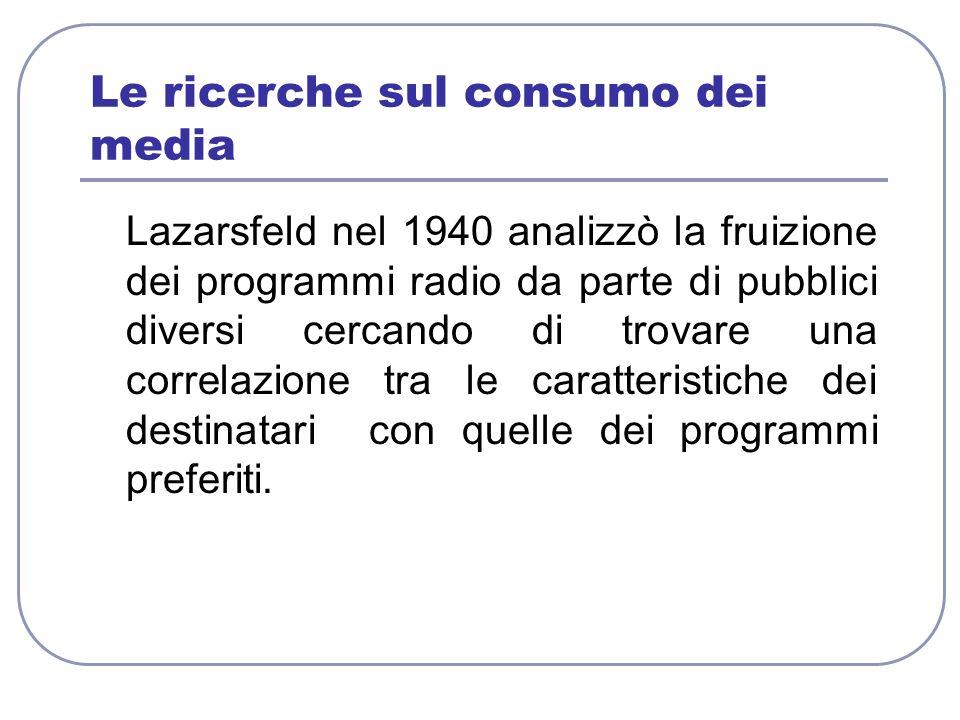 Le ricerche sul consumo dei media