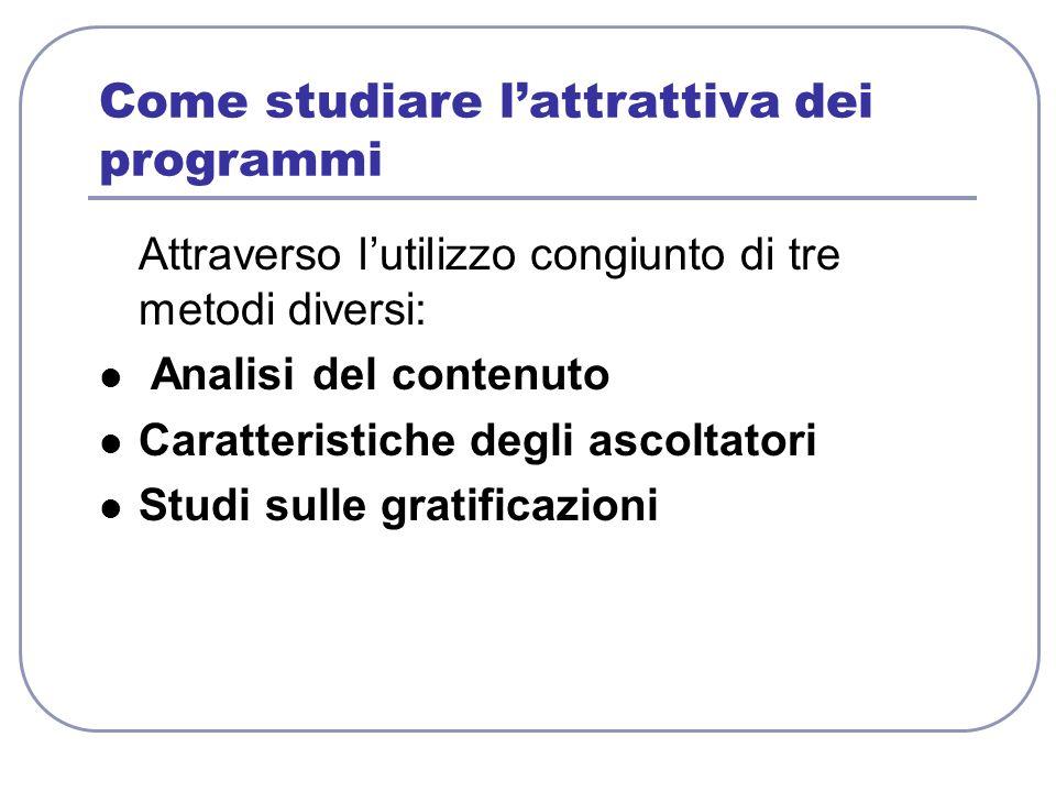Come studiare l'attrattiva dei programmi