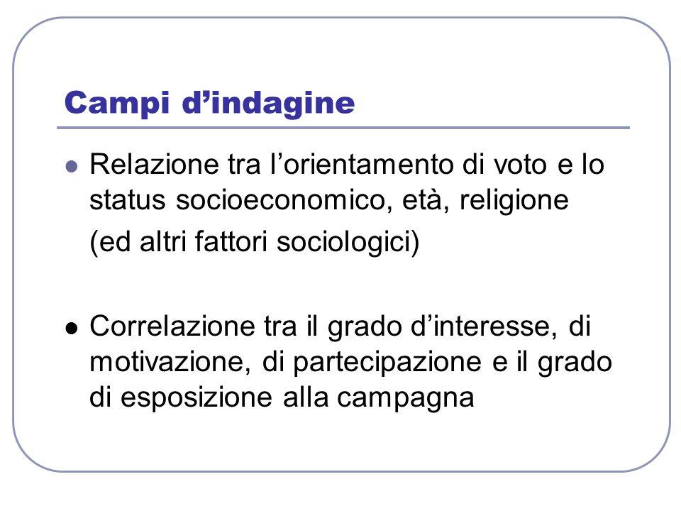 Campi d'indagine Relazione tra l'orientamento di voto e lo status socioeconomico, età, religione. (ed altri fattori sociologici)