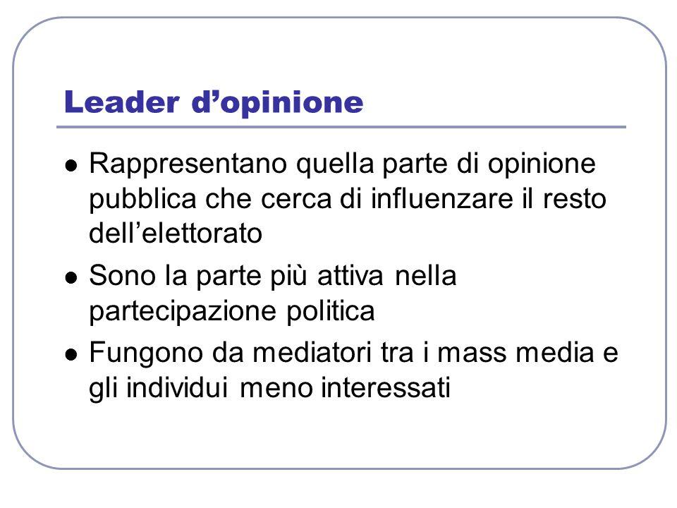 Leader d'opinione Rappresentano quella parte di opinione pubblica che cerca di influenzare il resto dell'elettorato.