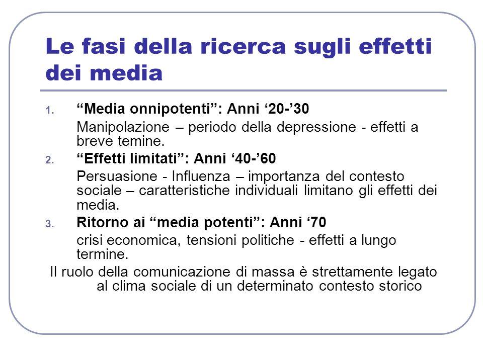 Le fasi della ricerca sugli effetti dei media