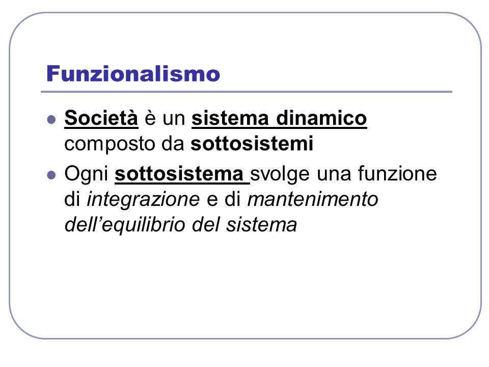 Funzionalismo Società è un sistema dinamico composto da sottosistemi