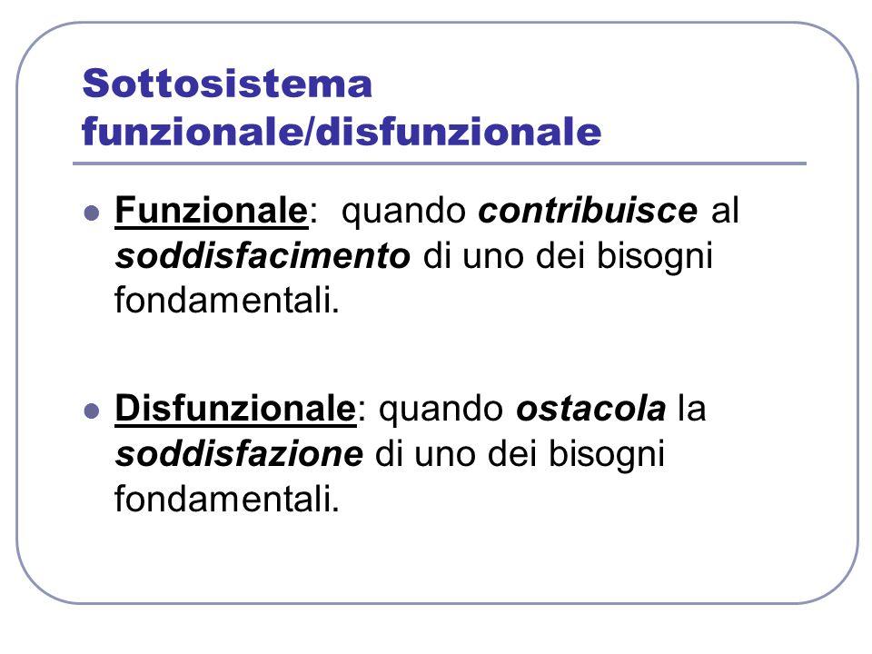 Sottosistema funzionale/disfunzionale