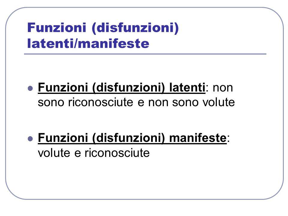 Funzioni (disfunzioni) latenti/manifeste
