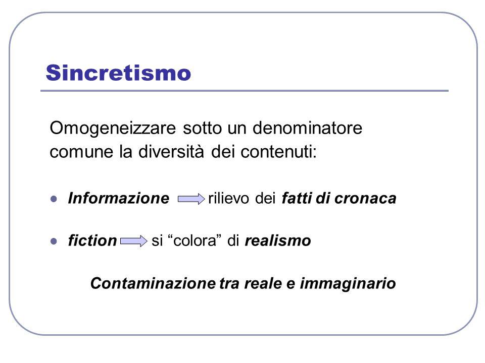 Contaminazione tra reale e immaginario