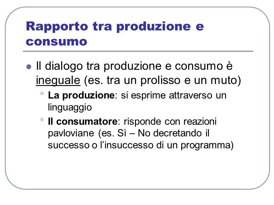 Rapporto tra produzione e consumo