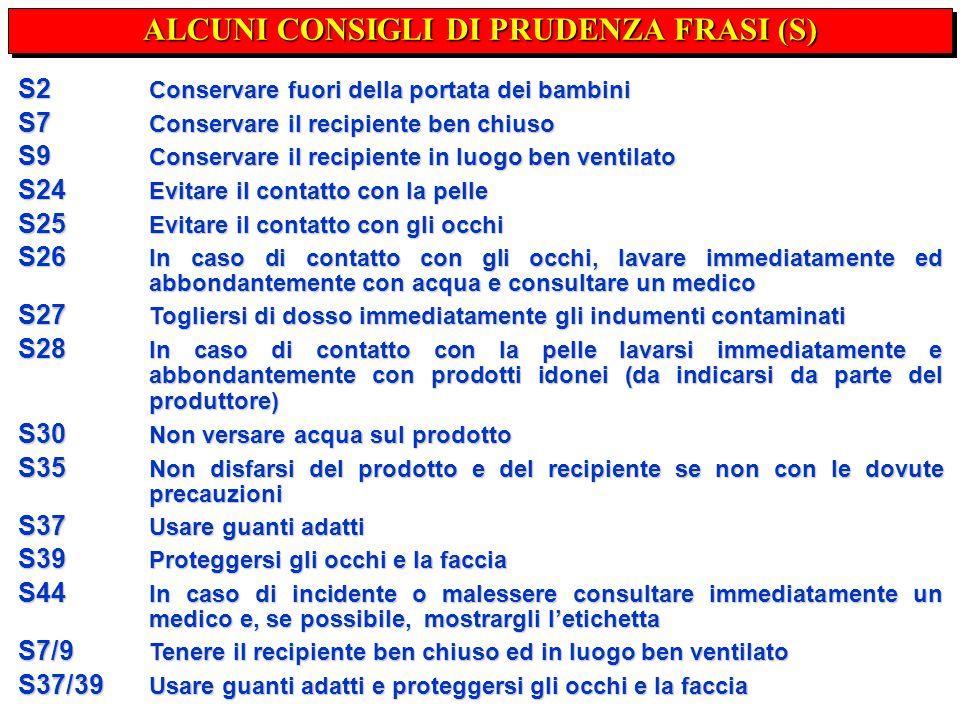ALCUNI CONSIGLI DI PRUDENZA FRASI (S)