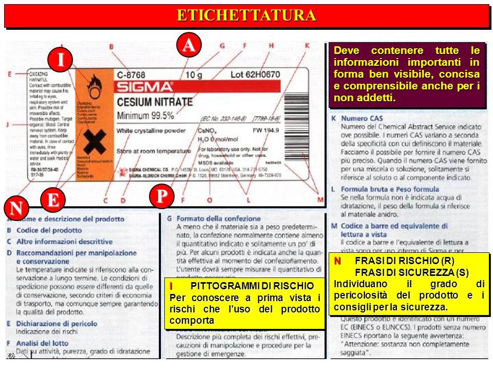 ETICHETTATURA A. I. Deve contenere tutte le informazioni importanti in forma ben visibile, concisa e comprensibile anche per i non addetti.
