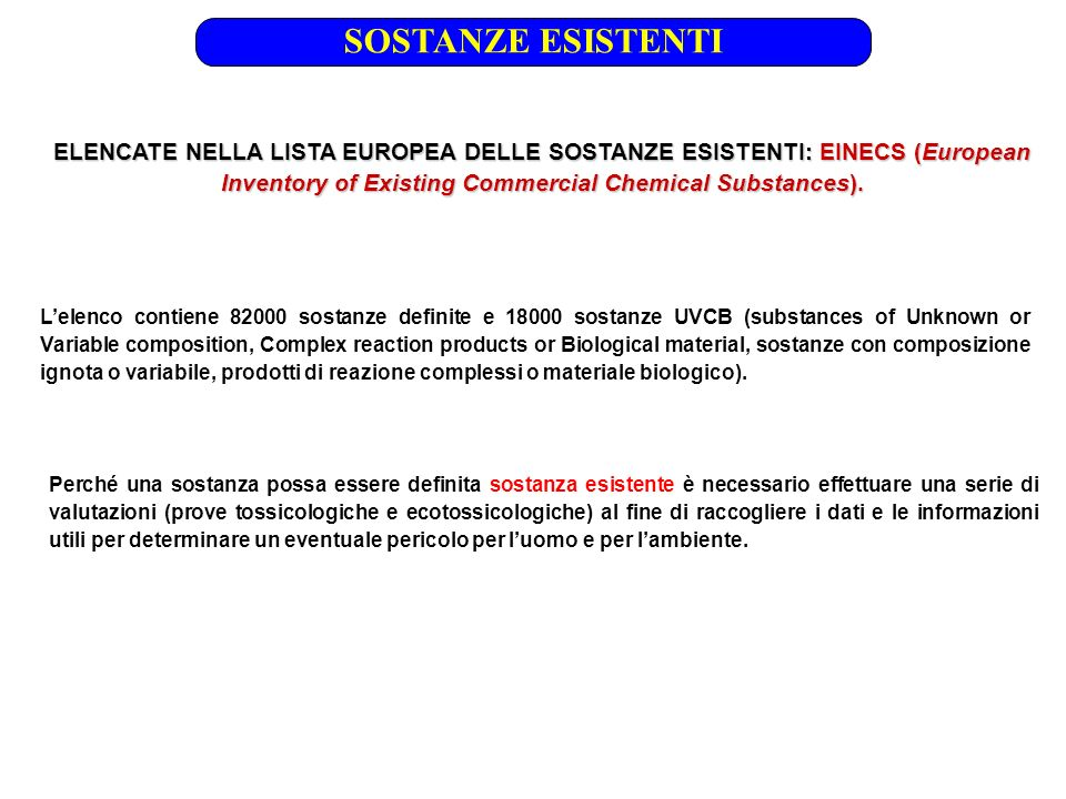 SOSTANZE ESISTENTI ELENCATE NELLA LISTA EUROPEA DELLE SOSTANZE ESISTENTI: EINECS (European Inventory of Existing Commercial Chemical Substances).