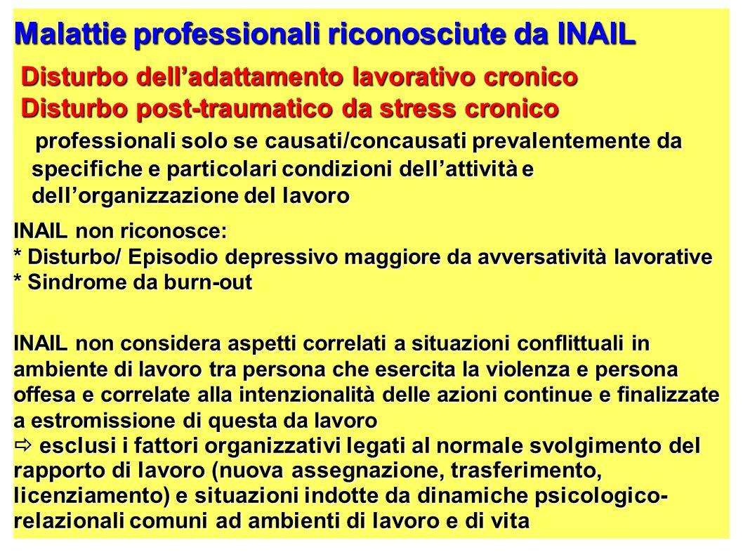 Malattie professionali riconosciute da INAIL